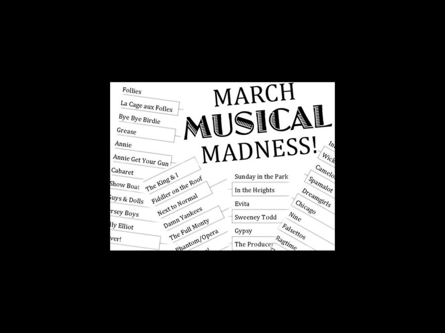March Musical Madness teaser art